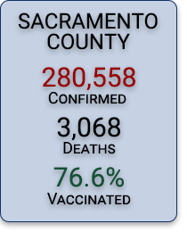 Sacramento County Cases