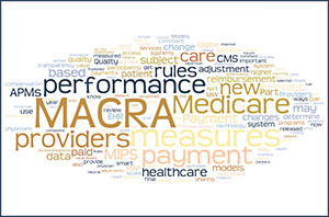 MACRA Word Cloud